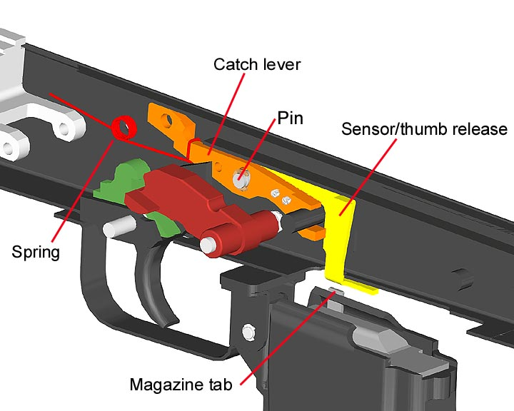 Auto bolt stop for the aks unsorted wtb wts wtt ads 2005 and share this post ccuart Images